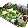 Моделирование ландшафта на заданном объекте